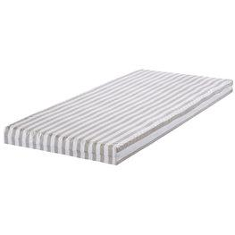JYSK Matras 90x200 PLUS F30